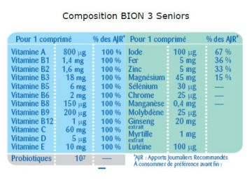 Buy Bion 3 Senior Vitality Activator Tablets