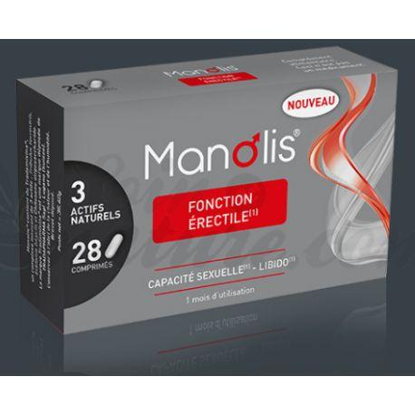 MANOLIS erectiestoornissen SERELYS PHARMA