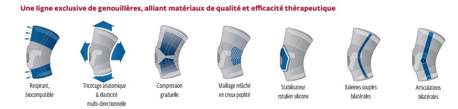 CHEVILLÈRE DONJOY MALOLAX